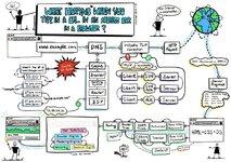 url_explained.jpg